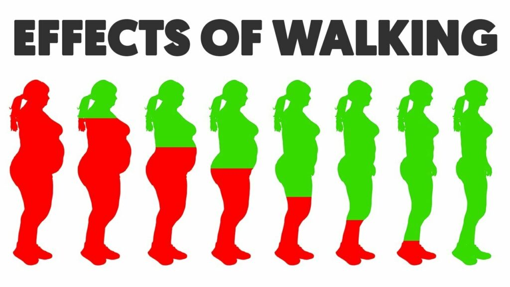 Benefits of walking daily