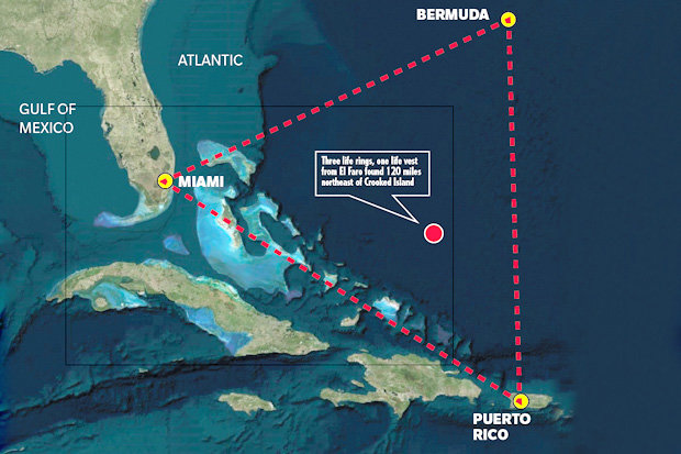 Facts About The Bermuda Triangle