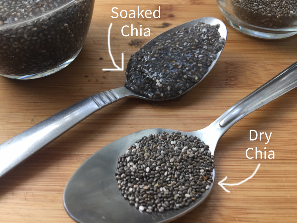 Eat Chia Seeds Everyday